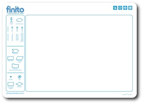 Notebook p/ Modelagem de Negócios