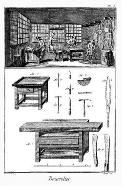 Como Diderot observou e desenhou o trabalho do seleiro.